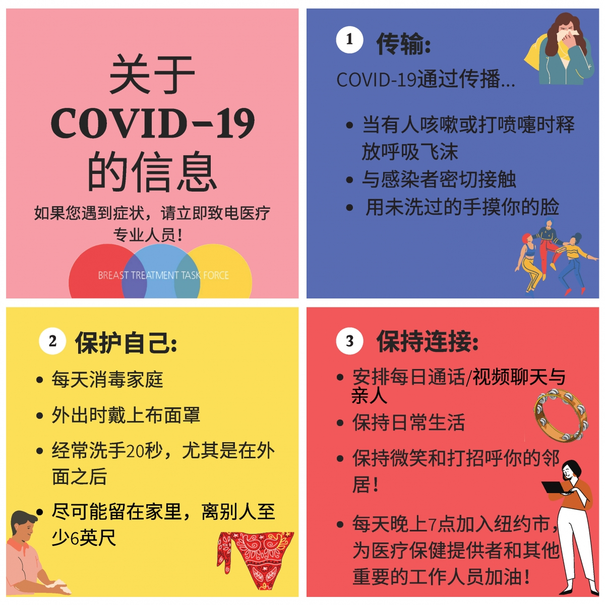COVID-19_Infographic_Chinese_Page_1