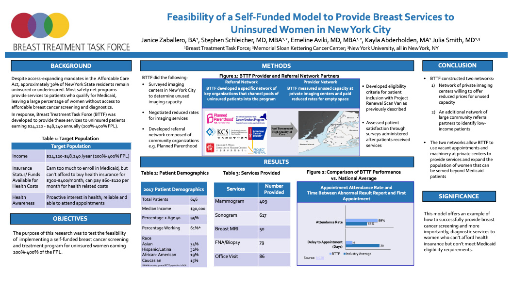 Video & ASCO Poster Presentation - Breast Treatment Task Force
